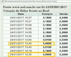 dolar-24-jan-2017